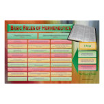 Rules of Bible Hermeneutics Classroom Chart Poster