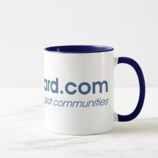Runboard.com Coffee Cup