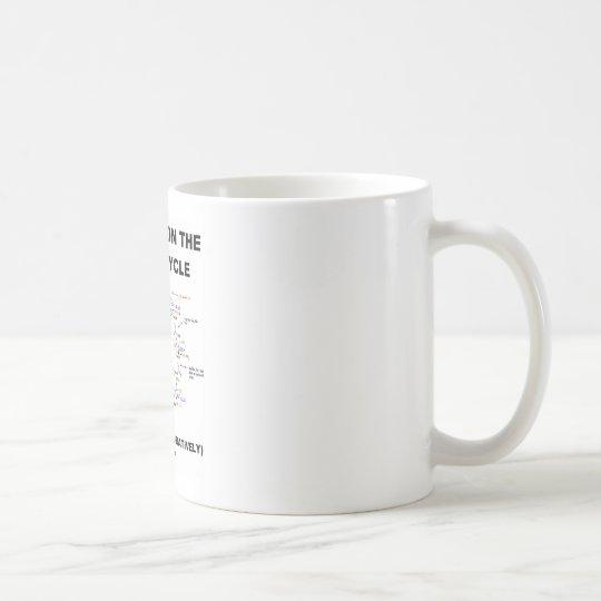 Running On The Krebs Cycle (Science Humour) Coffee Mug