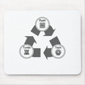 Rush/Turtle/Tech Mouse Mat