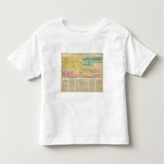 Russia, from 1157 to 1815 toddler T-Shirt