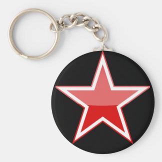 russia key ring