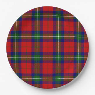 Ruthven Paper Plate