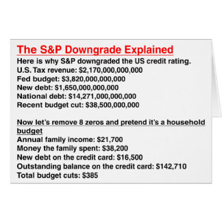S&P Downgrade Explained Card