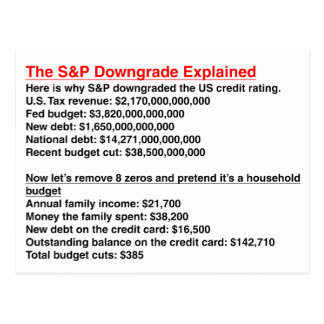S&P Downgrade Explained Postcard
