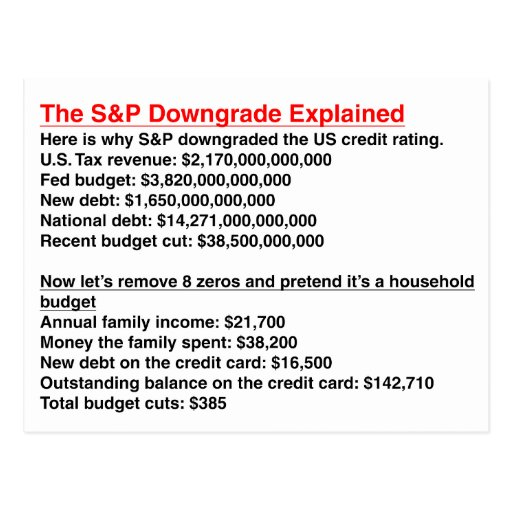 S&P Downgrade Explained Post Card