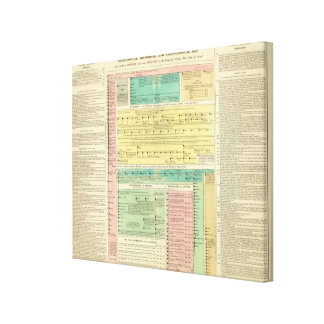 Sacred Biblical History Canvas Print