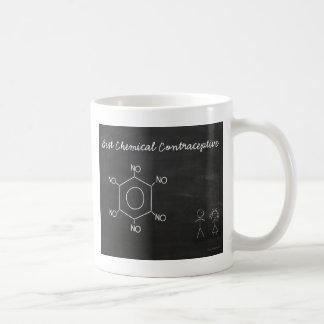 safe sex coffee mug