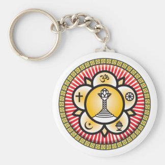 Sai Baba Icon Key Ring