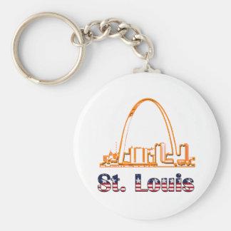 Saint Louis Arch Key Ring