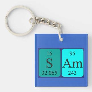 Sam periodic table name keyring