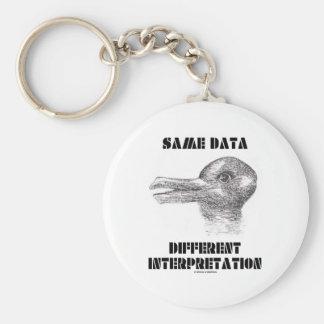 Same Data Different Interpretation (Duck Rabbit) Basic Round Button Key Ring