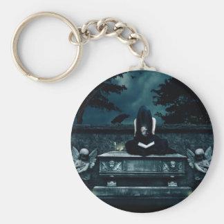 Samhain Ritual Keychain