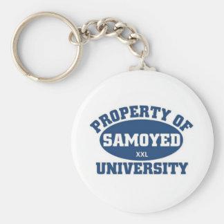 Samoyed University Basic Round Button Key Ring