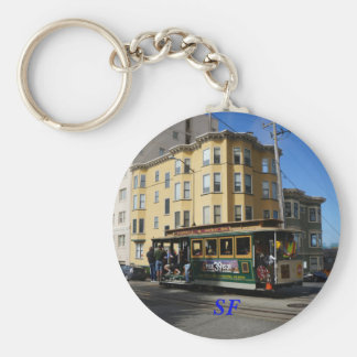 San Francisco Cable Car #4 Keychain