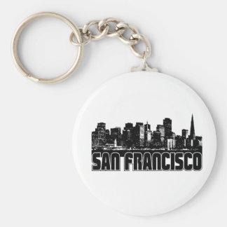 San Francisco Skyline Key Ring