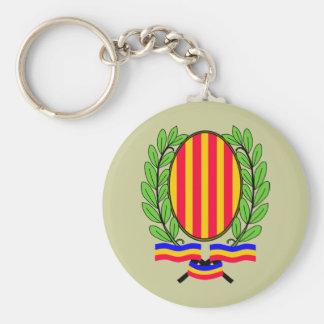 Sant_Julià_de_Lòria Basic Round Button Key Ring