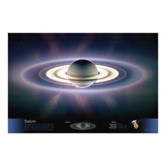 Saturn Eclipsing the Sun Photo Print
