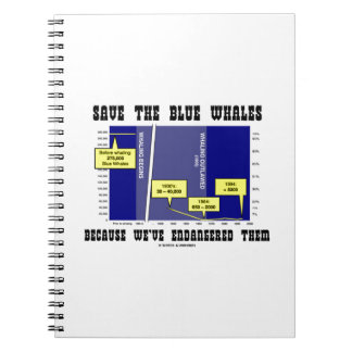 Save Blue Whales Because We've Endangered Them Notebooks