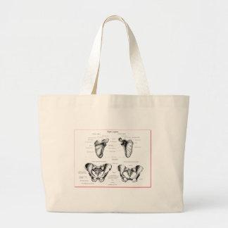 Scapula Pelvis Details Tote Bag