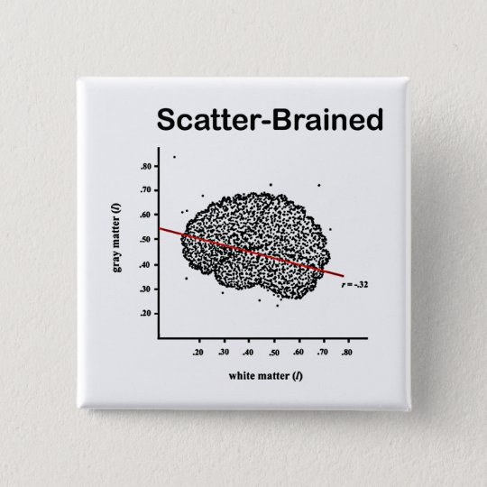 Scatter-Brained 15 Cm Square Badge