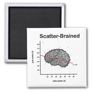 Scatter-Brained Square Magnet