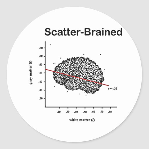 Scatter-Brained Round Stickers