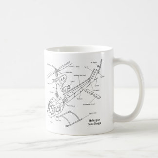 Schematic of the Major Components in a Helicopter Coffee Mugs