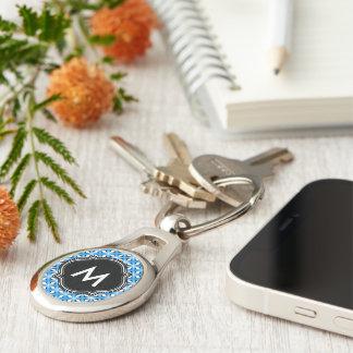 Schlüsselanhänger Monogram