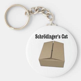 Schrodinger's Cat Box Basic Round Button Key Ring