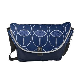 Science / Art Venn Diagram Courier Bags