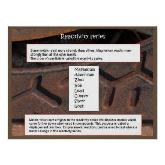 Science, Chemistry, Reactivity series Poster