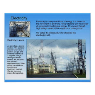 Science, Energy source electricity Poster
