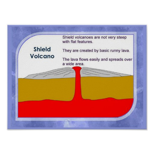 Science, Geography, Shield Volcano Posters : Zazzle