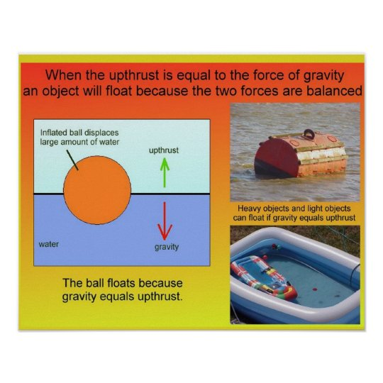 Science, Gravity and Space,Balanced forces Poster