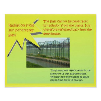 Science, Greenhouse effect Poster