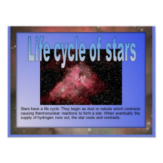 Science, Life cycle of stars Poster