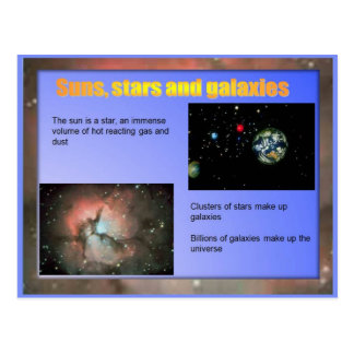 Science,  Suns, stars and galaxies Postcard