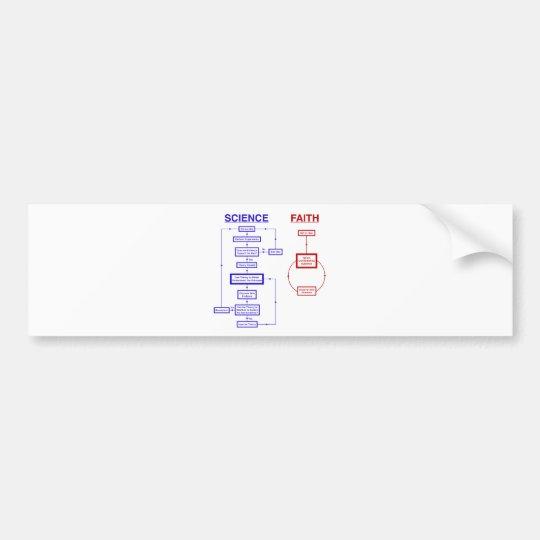 Science vs Faith Bumper Sticker