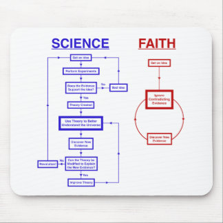 Science vs Faith Mouse Pad