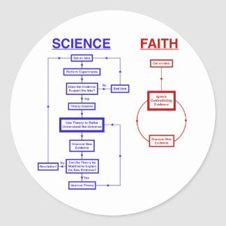 Science vs Faith Round Sticker
