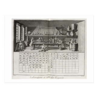 Scientific laboratory and table of chemical signs, postcard