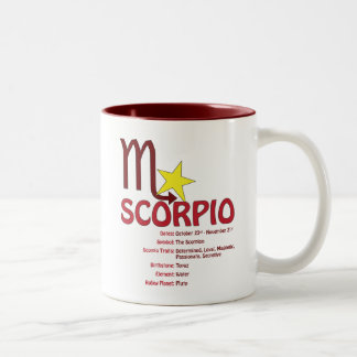 Scorpio Traits Mug