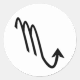 Scorpio, Zodiac Sign Round Sticker