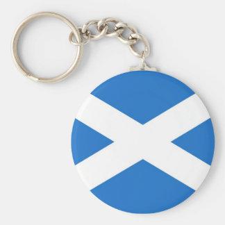 Scotland Keychains