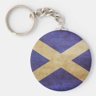 Scotland, Scotland, Scotland Basic Round Button Key Ring