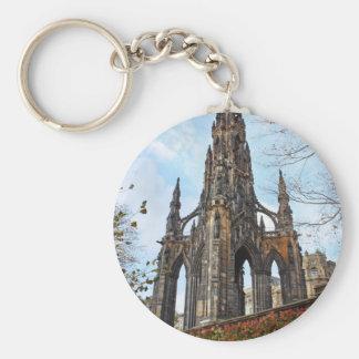 scott monument.jpg basic round button key ring