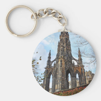 scott monument.jpg key ring
