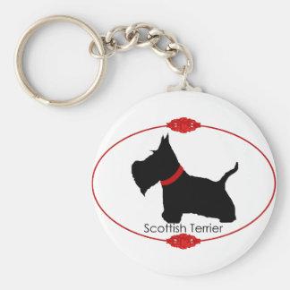 Scottie No 8 Keychains