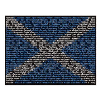 Scottish surnames postcard